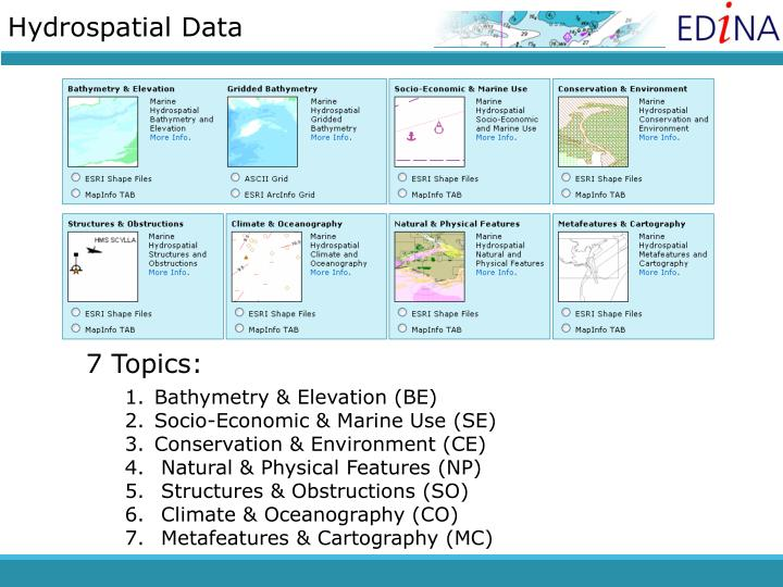 Hydrospatial Data