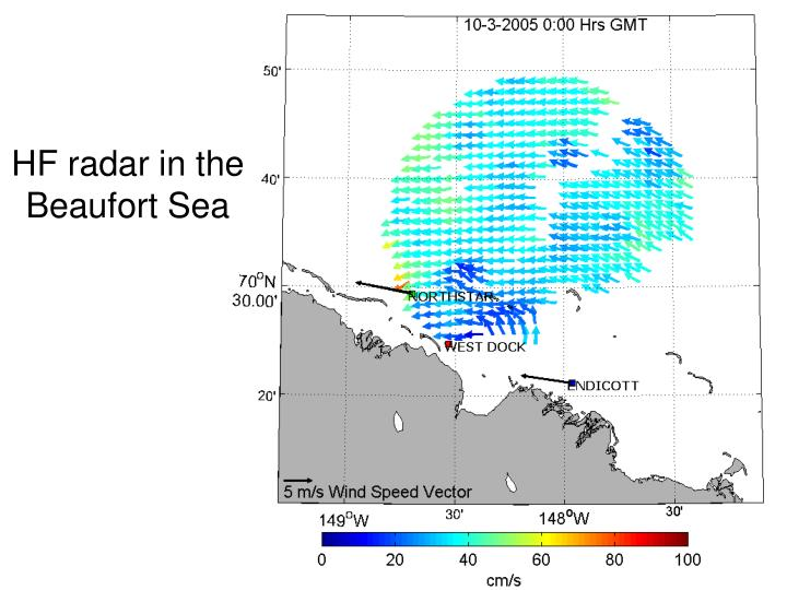 HF radar in the Beaufort Sea