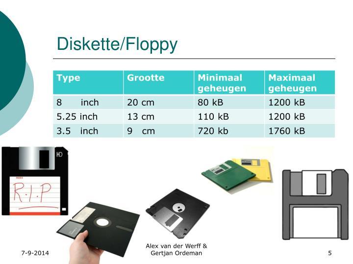 Diskette/Floppy
