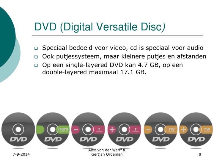 DVD (Digital Versatile Disc