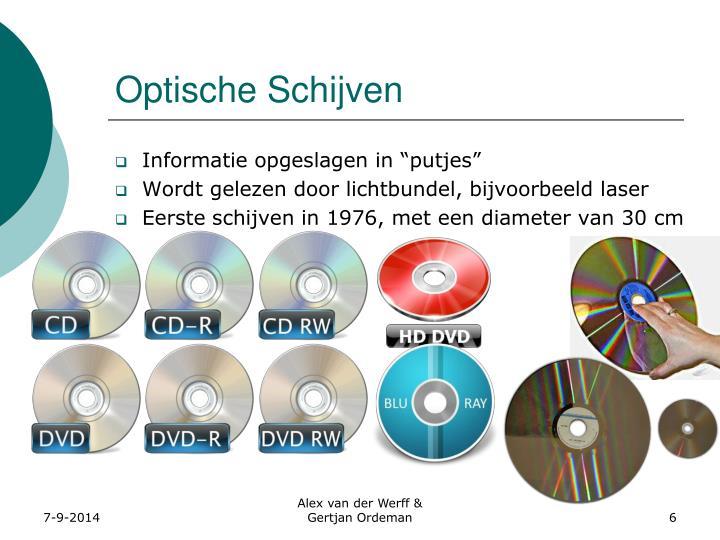 Optische Schijven