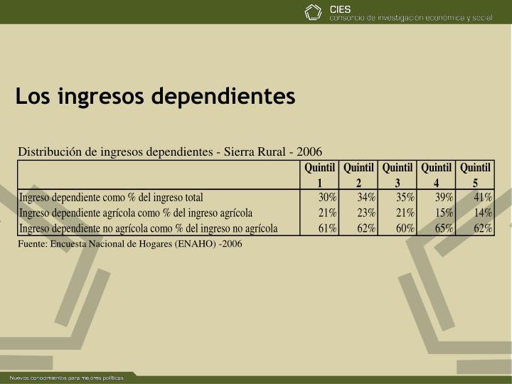 Los ingresos dependientes