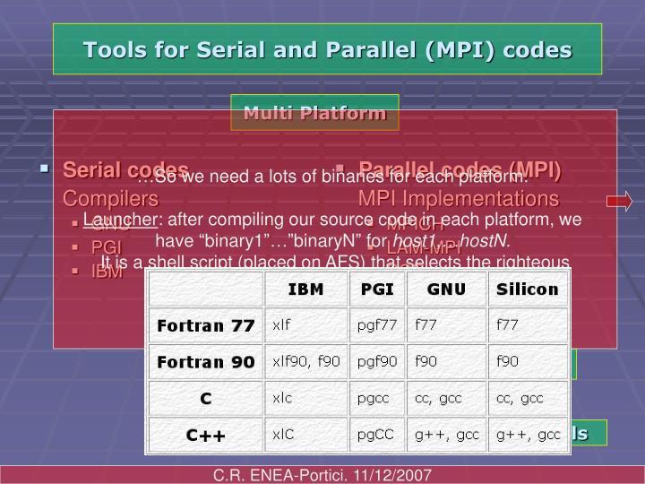 Serial codes