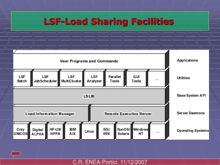 LSF-Load Sharing Facilities