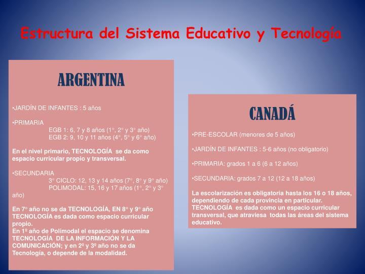 Estructura del Sistema Educativo y Tecnología