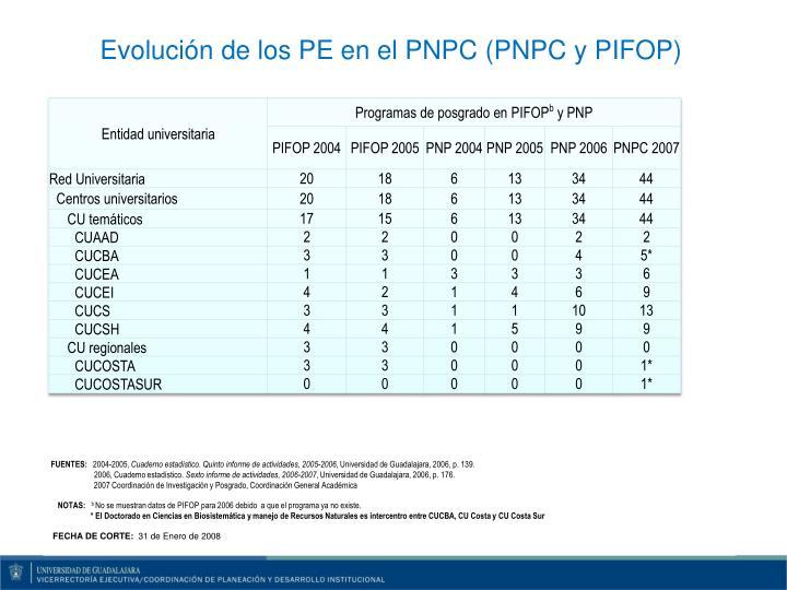 Evolución de los PE en el PNPC (PNPC y PIFOP)