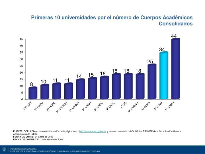Primeras 10 universidades por el número de Cuerpos Académicos Consolidados