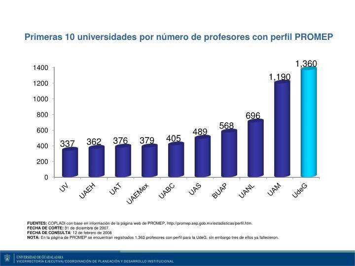 Primeras 10 universidades por número de profesores con perfil PROMEP