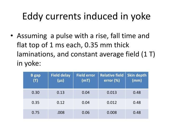 Eddy currents induced in yoke