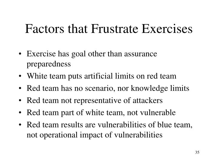Factors that Frustrate Exercises