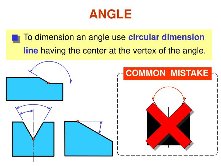 To dimension an angle use