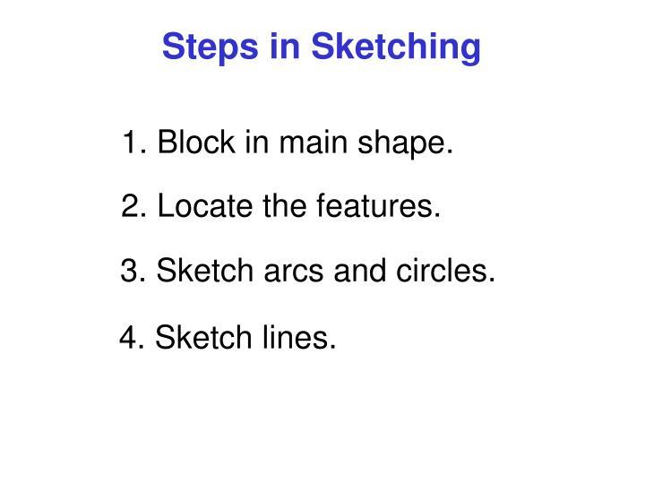 Steps in Sketching
