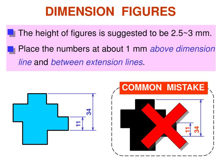 The height of figures is suggested to be 2.5~3 mm.