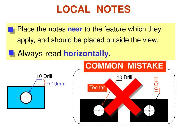 Place the notes