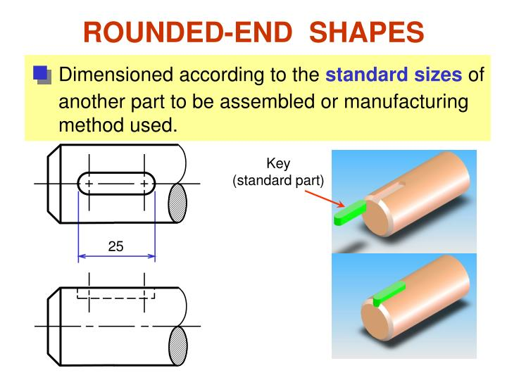 ROUNDED-END  SHAPES