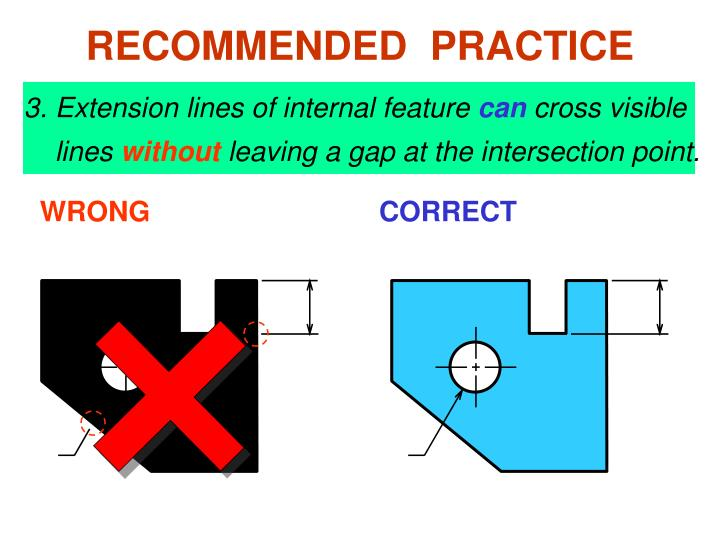 RECOMMENDED  PRACTICE