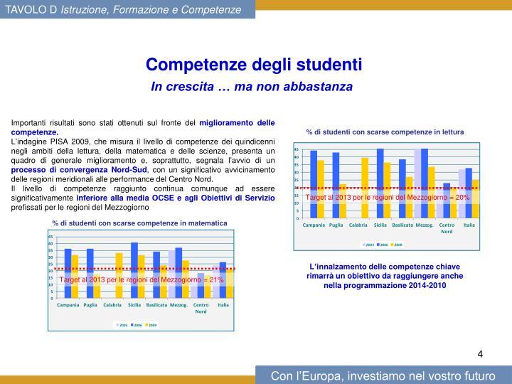 Competenze degli studenti