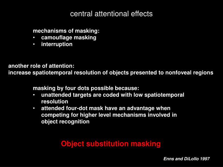 mechanisms of masking: