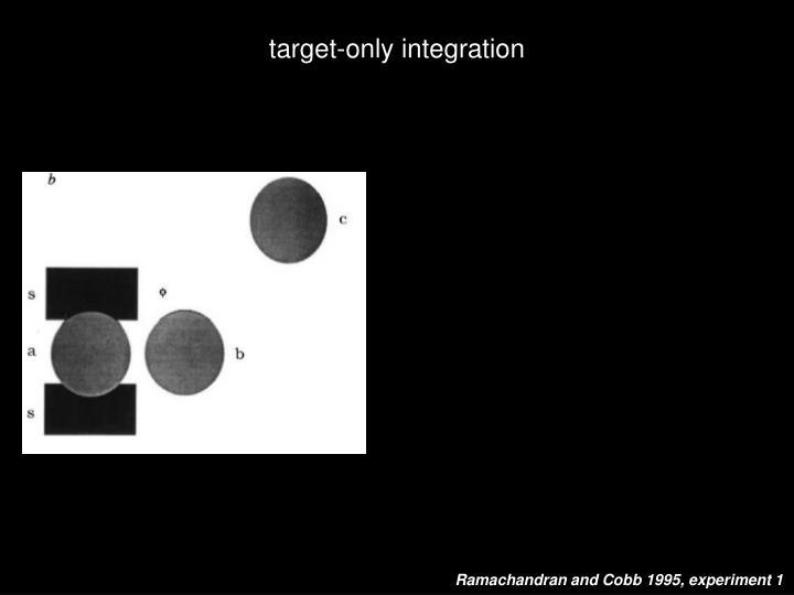 target-only integration