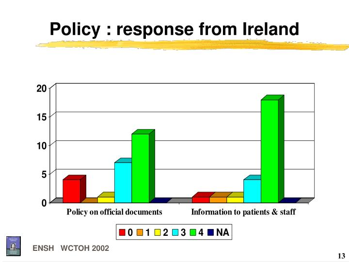 Policy : response from Ireland