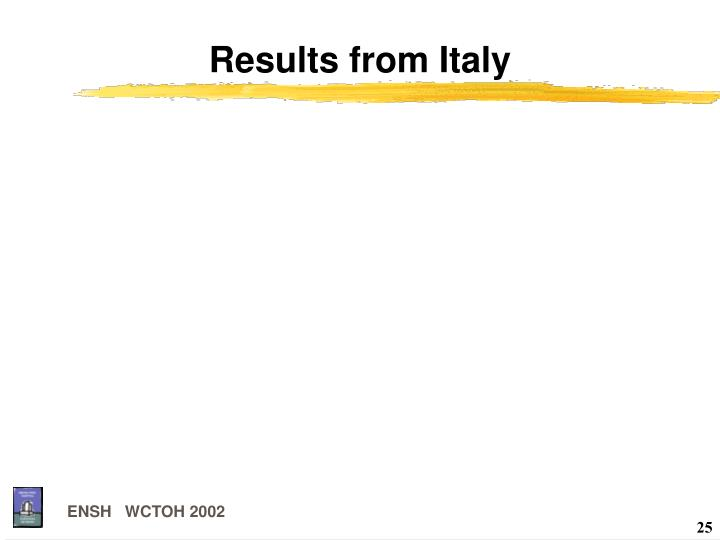 Results from Italy