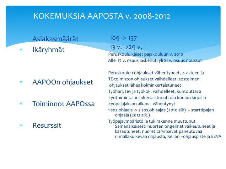 KOKEMUKSIA AAPOSTA v. 2008-2012