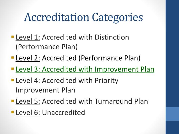 Accreditation Categories