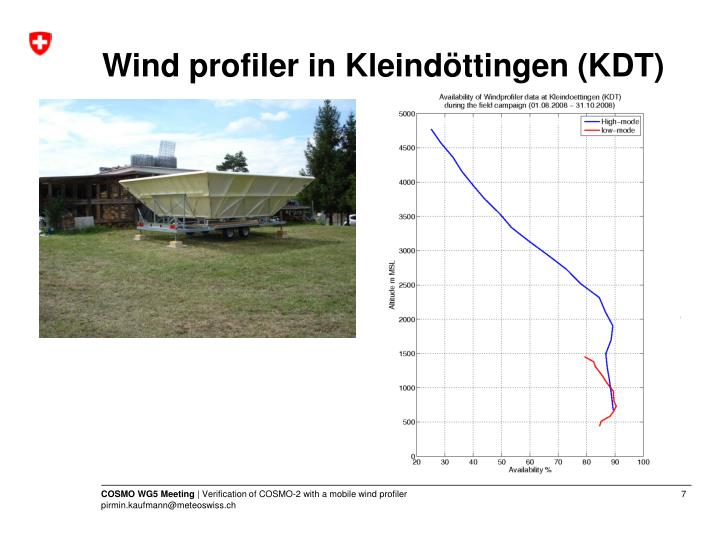 Wind profiler in Kleindöttingen (KDT)