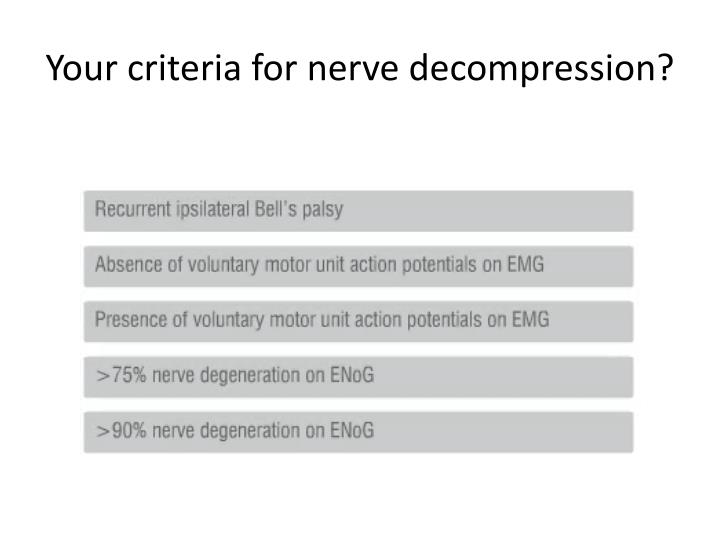 Your criteria for nerve decompression?