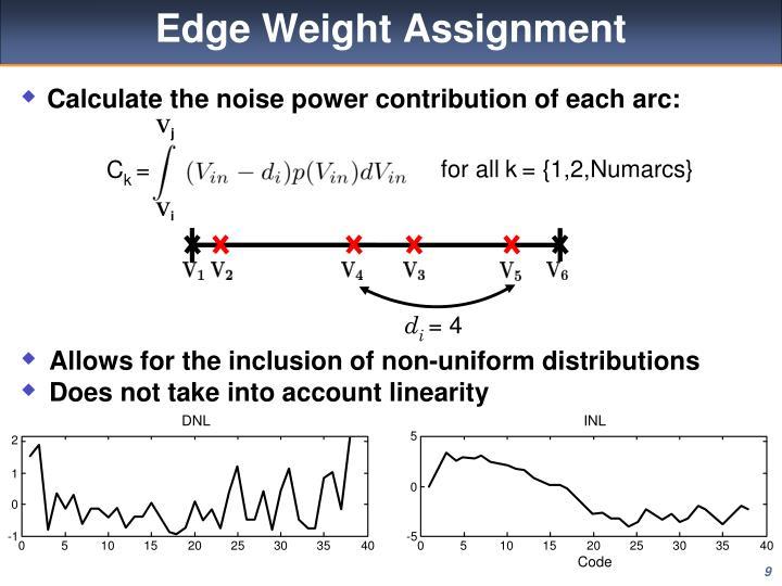 Edge Weight Assignment