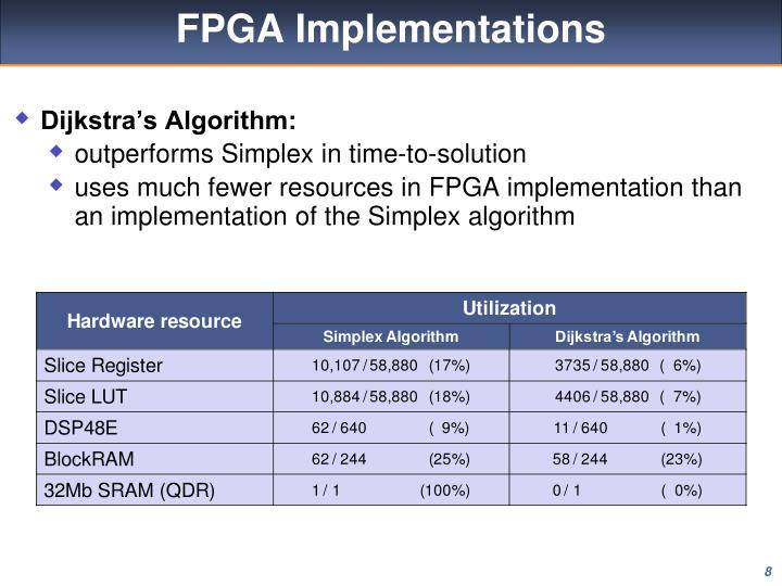 FPGA Implementations