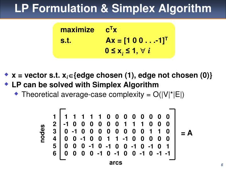 LP Formulation & Simplex Algorithm
