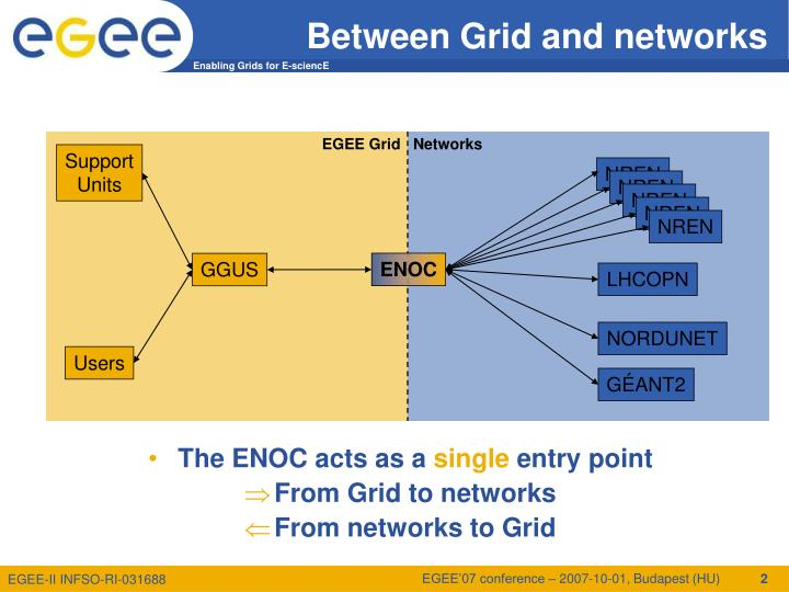 Between grid and networks