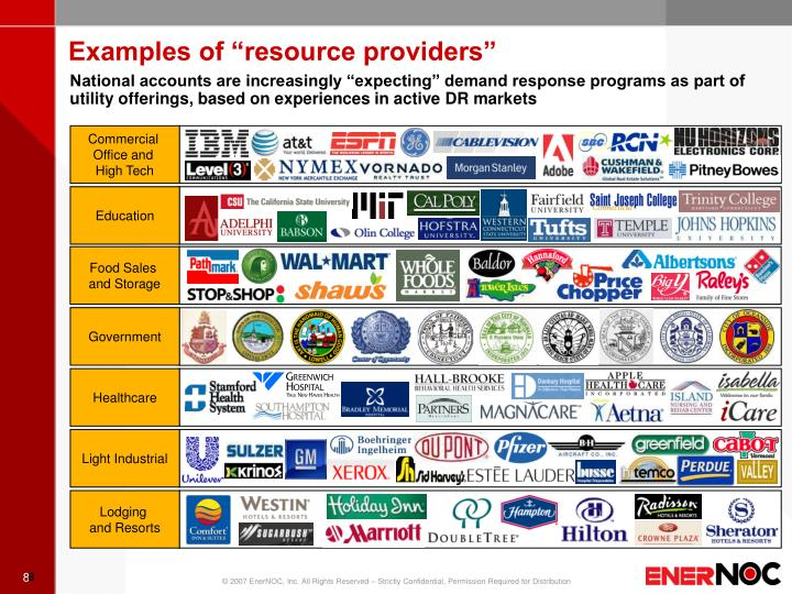 "Examples of ""resource providers"""