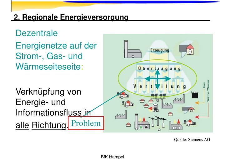 2. Regionale Energieversorgung