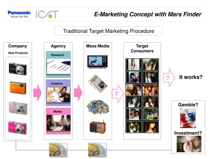 E-Marketing Concept with Mars Finder