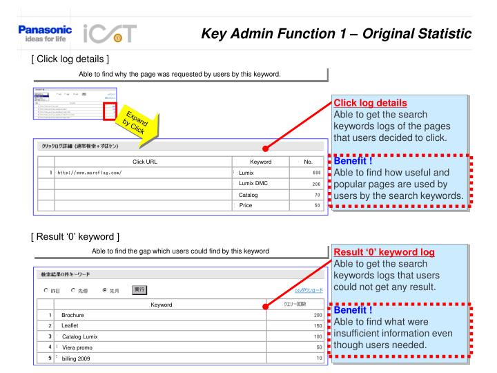 Key Admin Function 1 – Original Statistic