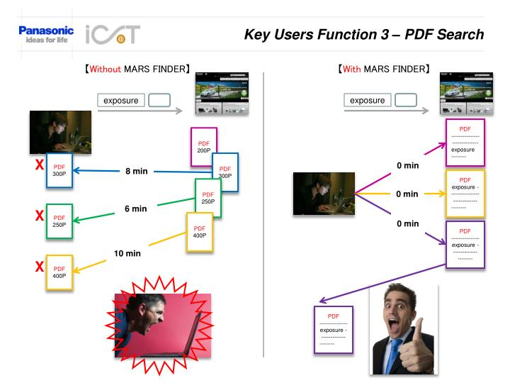 Key Users Function 3 – PDF Search