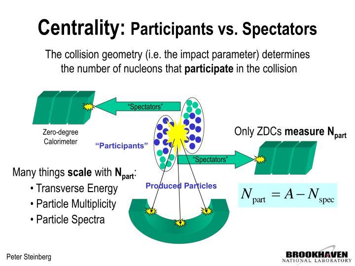 Centrality: