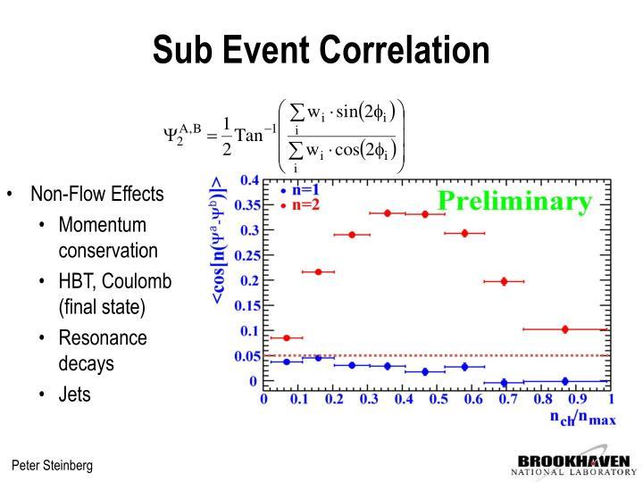 Sub Event Correlation