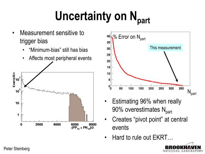 Measurement sensitive to trigger bias
