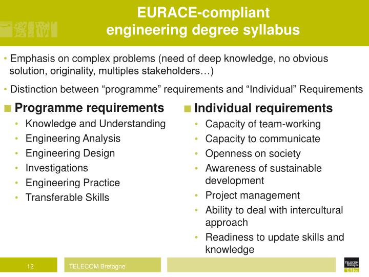 EURACE-compliant
