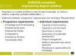 eurace compliant engineering degree syllabus
