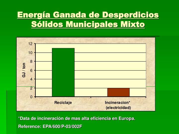 Energía Ganada de Desperdicios Sólidos Municipales Mixto