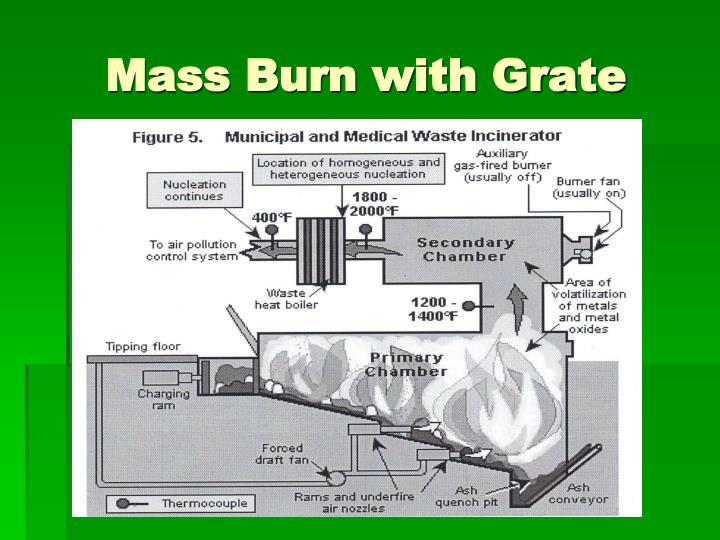 Mass Burn with Grate
