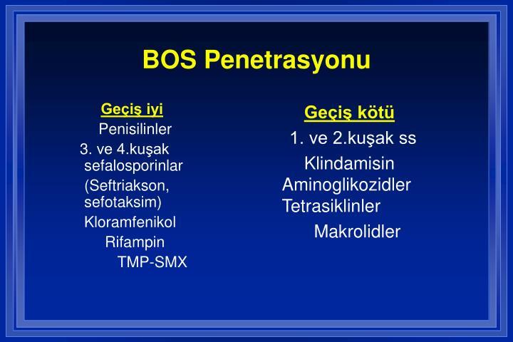 BOS Penetrasyonu