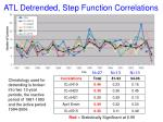 atl detrended step function correlations