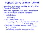 tropical cyclone detection method