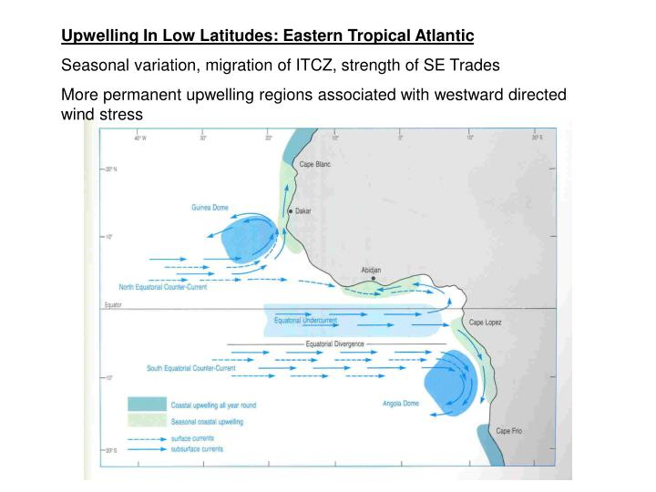 Upwelling In Low Latitudes: Eastern Tropical Atlantic