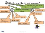 would you like to see a movie